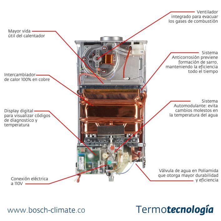 Calentadores de paso a gas calentador paso 16lt gas nat - Termo gas natural ...