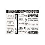 Encordado de Guitarra Eléctrica EXL145